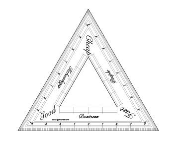gfc_triangle